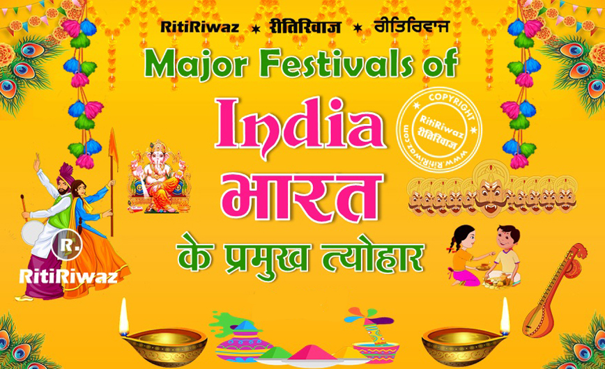 Major Festivals of India - Year 2021
