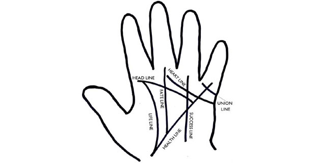 how to read your own palm ritiriwazhand lines