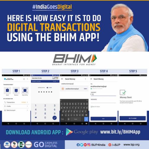 BHIM (Bharat Interface for Money) – Go Cashless India