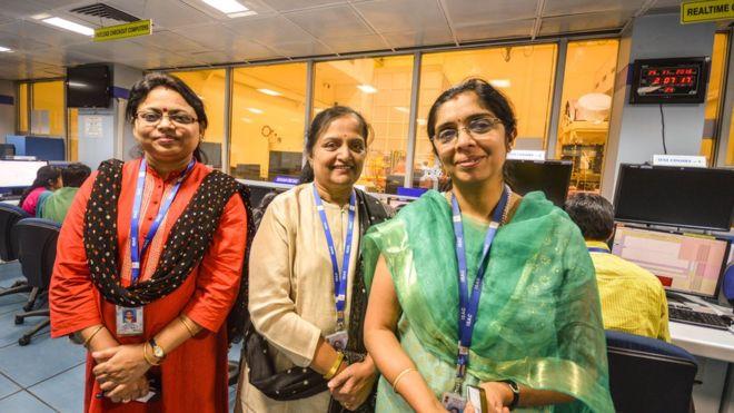 ISRO Women
