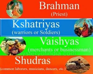 india caste