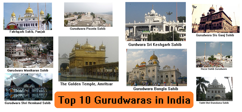 Top 10 Gurudwaras in India