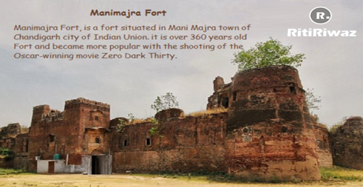 History of famous Manimajra Fort