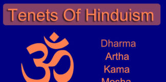 What are basic Tenets Of Hinduism