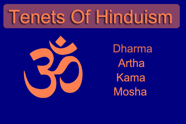 The Basic Tenets Of Hinduism