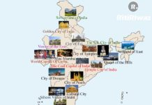 Nickname of Indian states