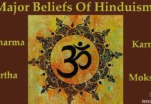 Belief of Hinduism