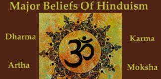 Belief of Hinduism