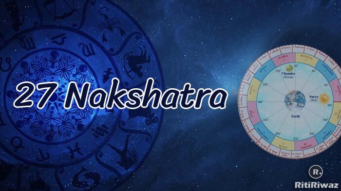 27 Nakshatra Names, Symbol, and Deity