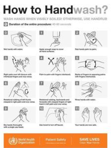 How-to-handwash