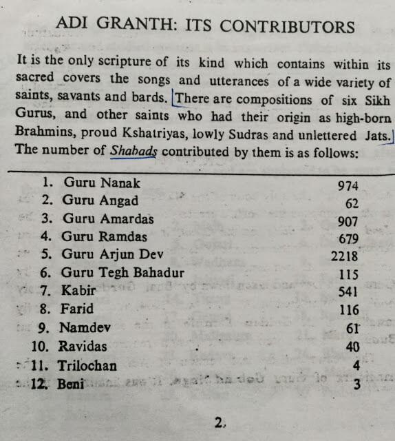 Adi Granth contributers