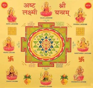 Asht Lakshmi Yantra