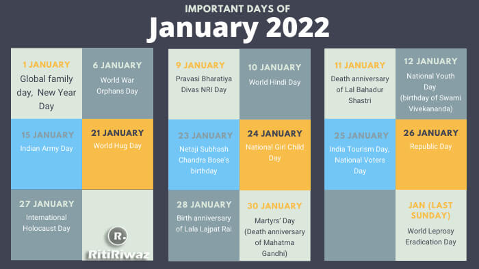National and International Important Days In January 2021