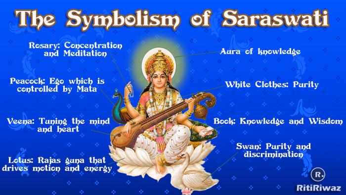 Maa Saraswati – The Goddess of Knowledge
