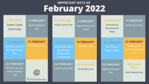 Important days of February