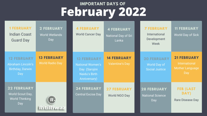 National and International Important Days In February 2021