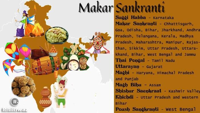Names of Makar Sankranti Festival In India