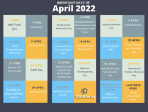 Important day in April