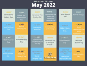 Important Days in May