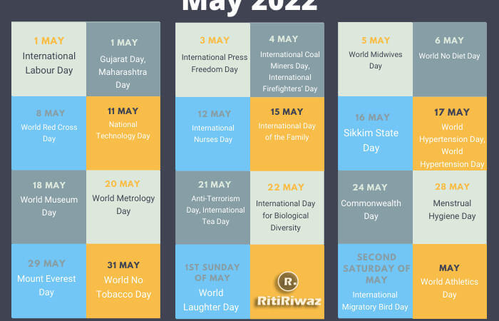 National and International Important Days In May