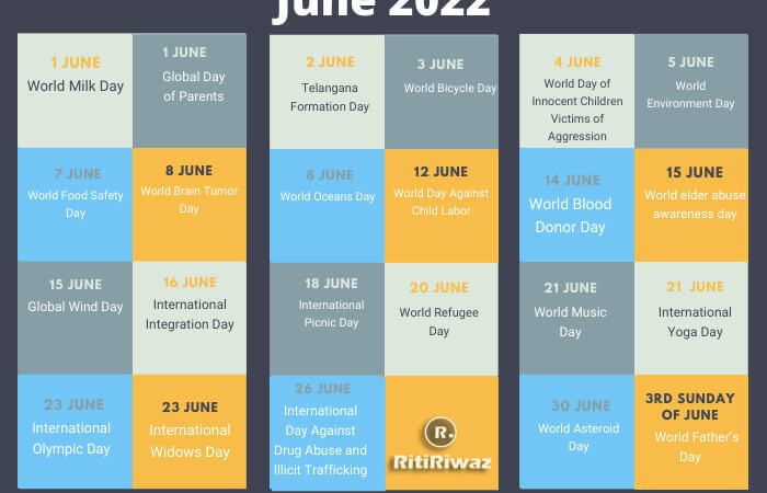 National and International Important Days In June