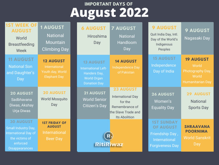 National and International Important Days In August