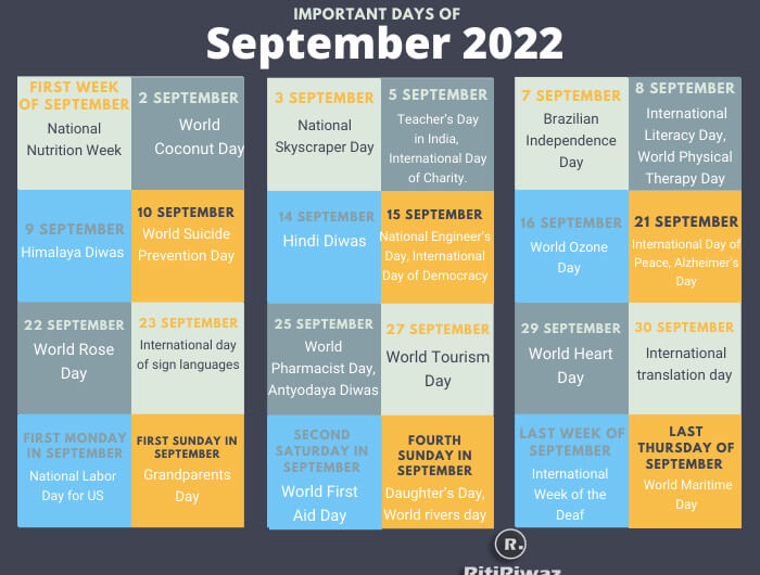 National and International Important Days In September