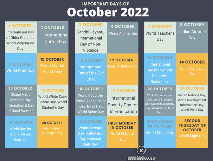 National and International Important Days In October
