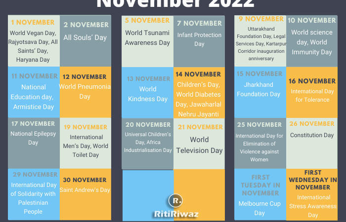 National and International Important Days In November